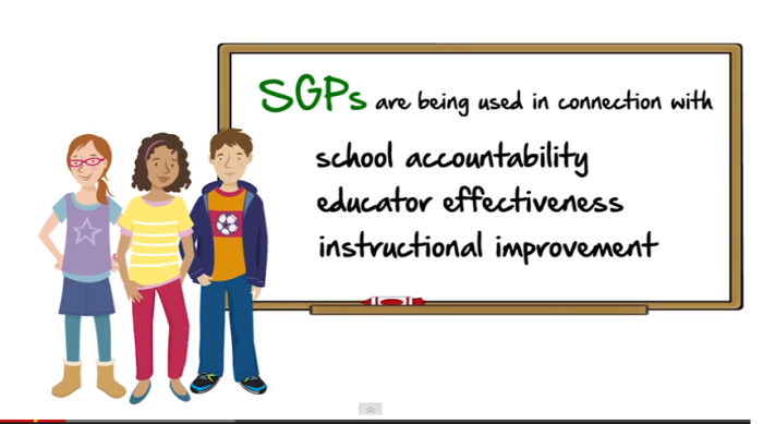 Figure 1. SGPs and how they are used.  GDOE.